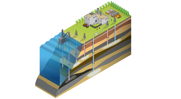Isometric diagram showing carbon capture and storage on Behance