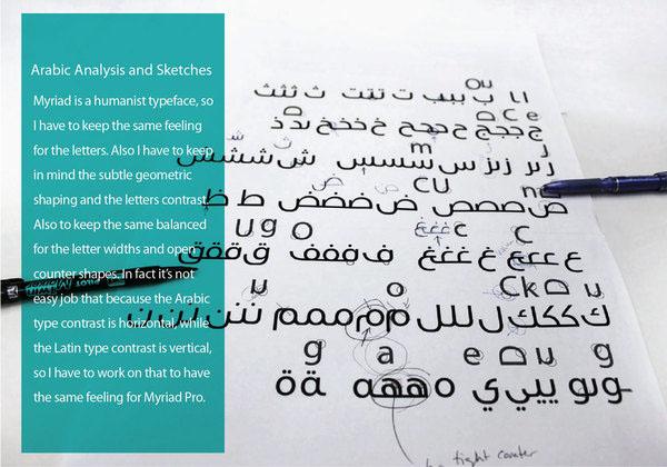Khawaja Typeface