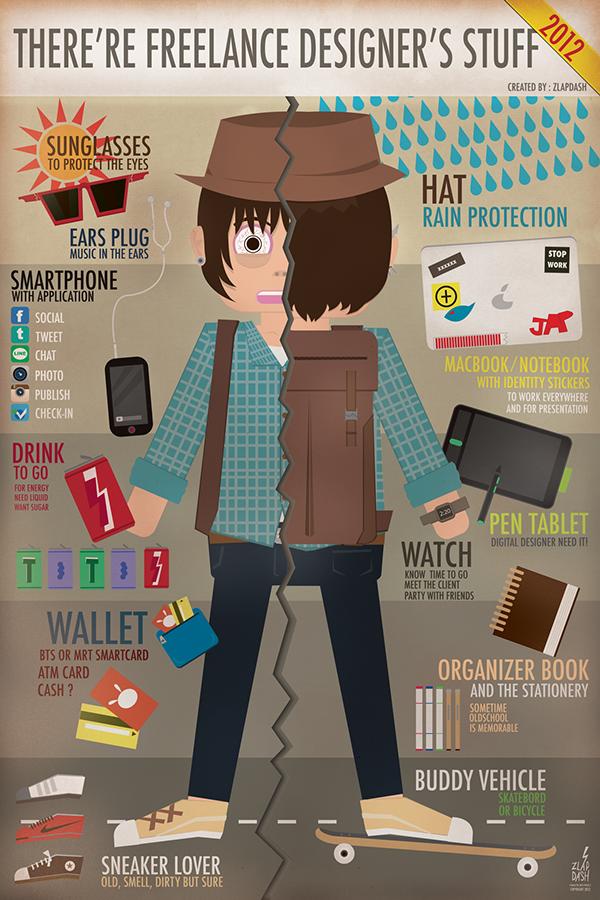 There're Freelance Designer Stuff - Freelance Infographics