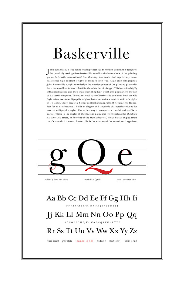 Below Are Two Historical Type Posters Featuring Baskerville Helvetica