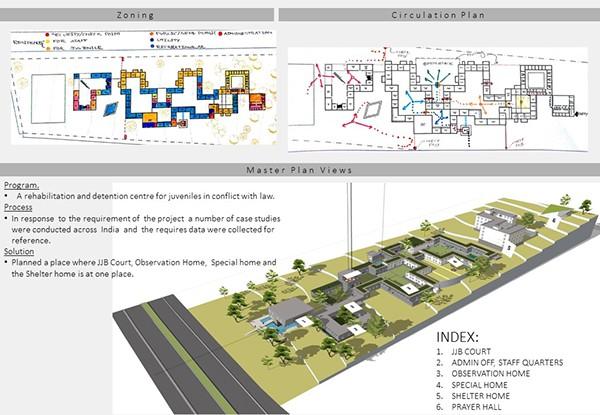 ARCHITECTURE & URBAN PLANNING PORTFOLIO on Behance