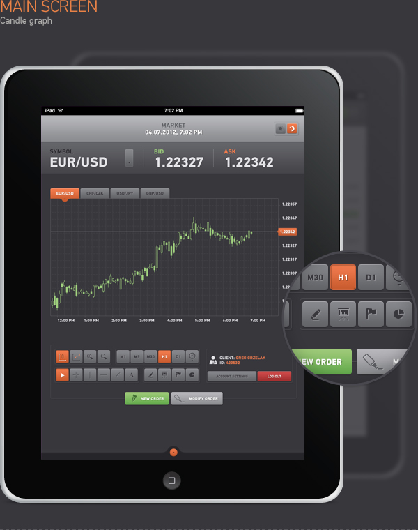 Forex trading platforms for ipad