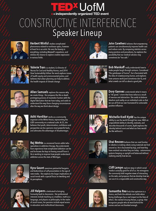 TEDxUofM Speaker Lineup Graphic on Behance
