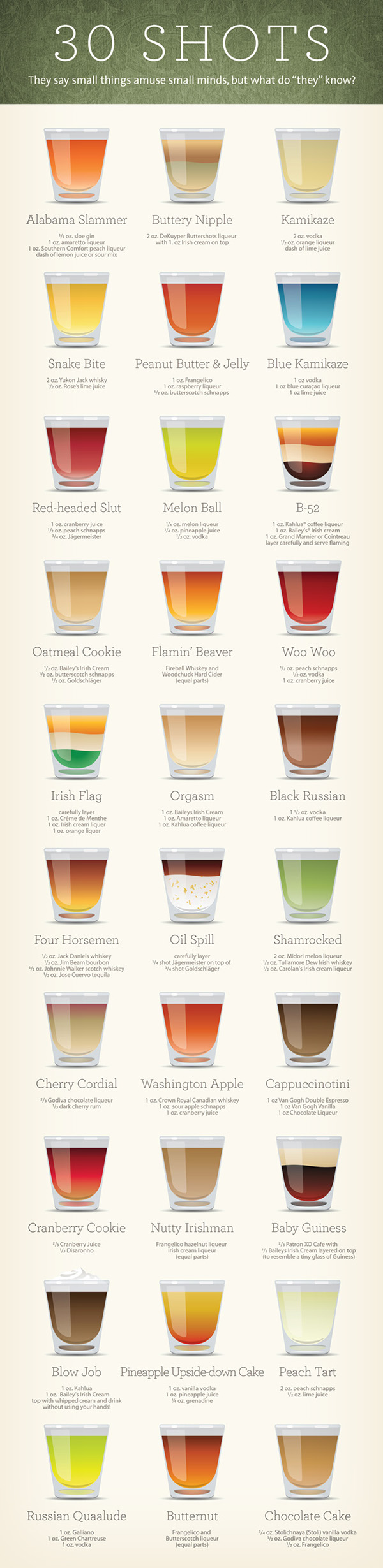 shots  poster  infographic