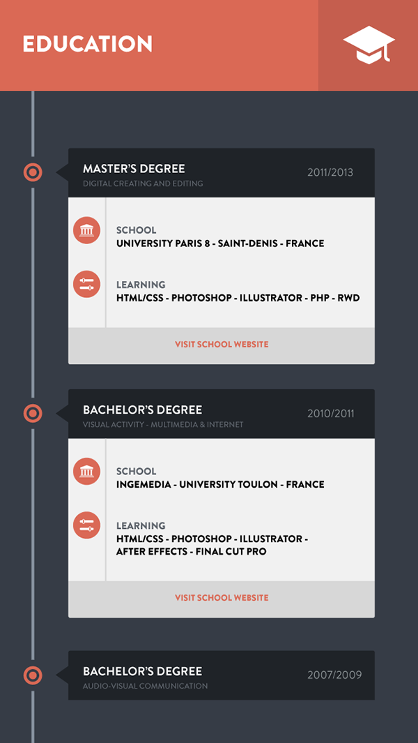 digital resume mobile version on behance