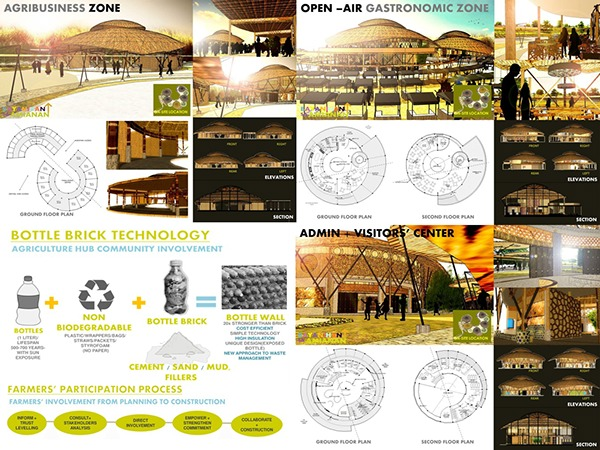 Agriculture Hub Architectural Thesis on Student Show