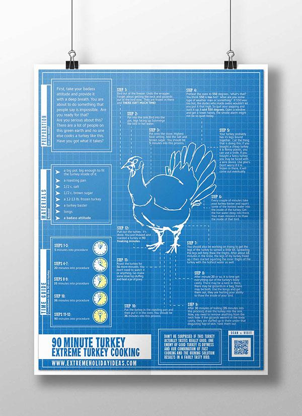 90-Minute Turkey  graphic design  design  adobe illustrator  poster