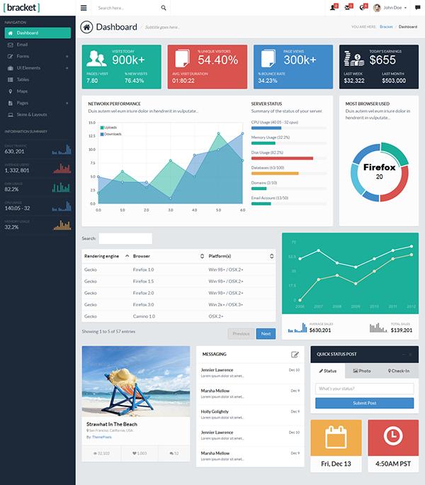 Admin Templates | Bracket Responsive Bootstrap 3 Admin Template On Behance