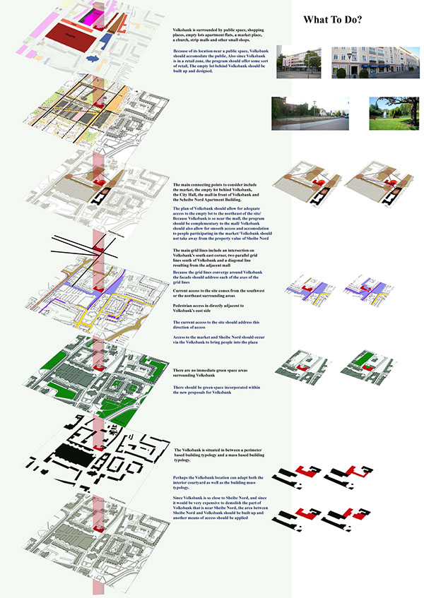 Site Analysis And Community Design Process On Behance