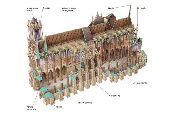 Illustrazioni di ricostruzione architettonica on behance - Elementi architettonici di una chiesa ...