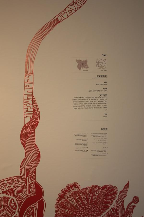 Chakraz hindi Relogion God faith Interpretation roman bardukov bardukoff wizo design haifa