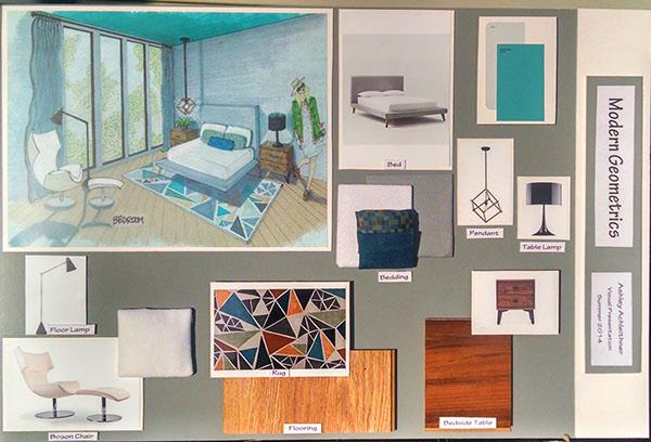 Visual Presentation Boards On Aiga Member Gallery