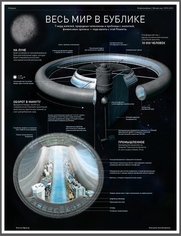 multiple torus space station - photo #44