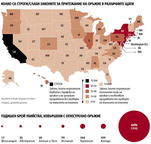 infographics capital newspaper