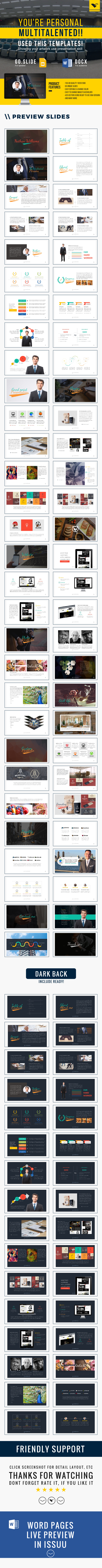 Multitalent personal portfolio powerpoint template on Behance