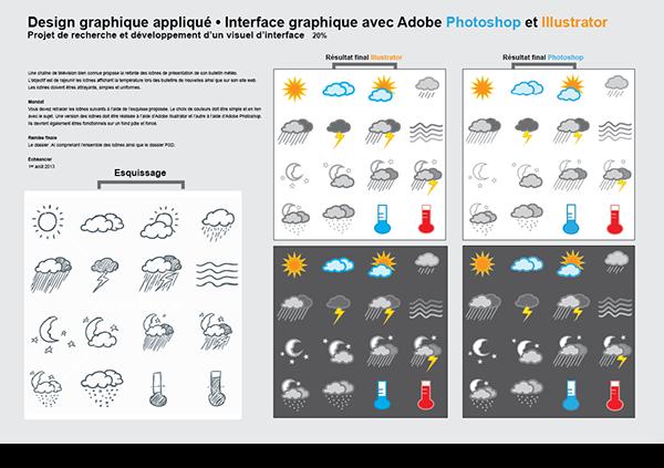 design graphique Illustrator Photoshop. Icones
