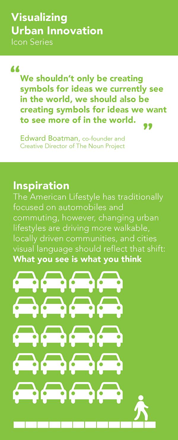Urban Innovation Icons On Behance