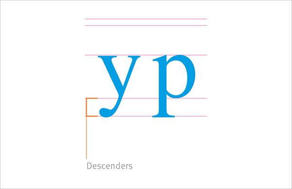 Letterform Anatomy on Student Show
