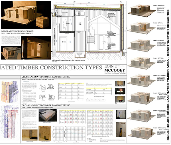 thesis on sustainable architecture