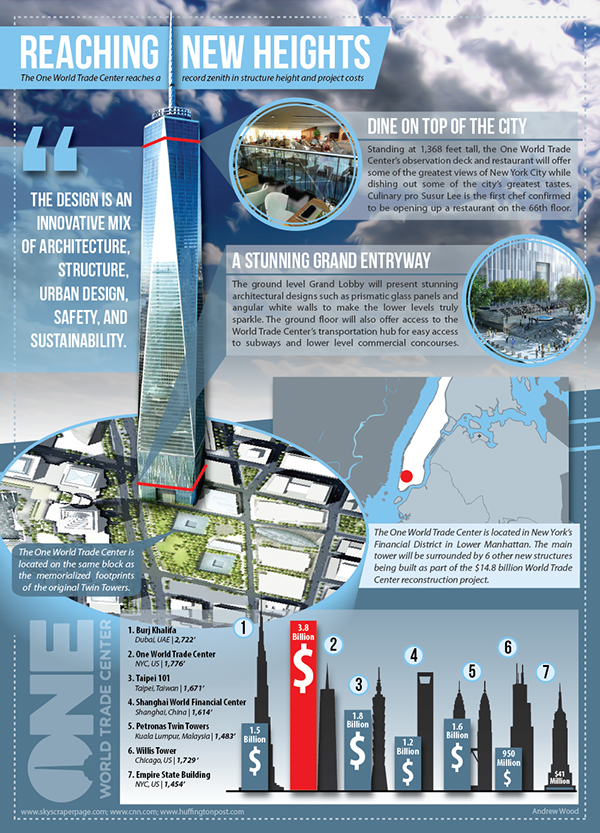 Infographic On One World Trade Center On Behance