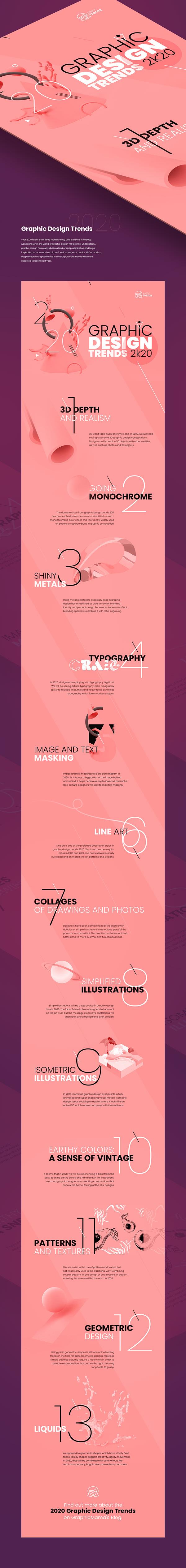 Top Graphic Design Trends 2020