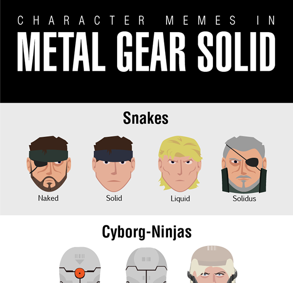 Character Design Meme : Character memes in metal gear solid on behance