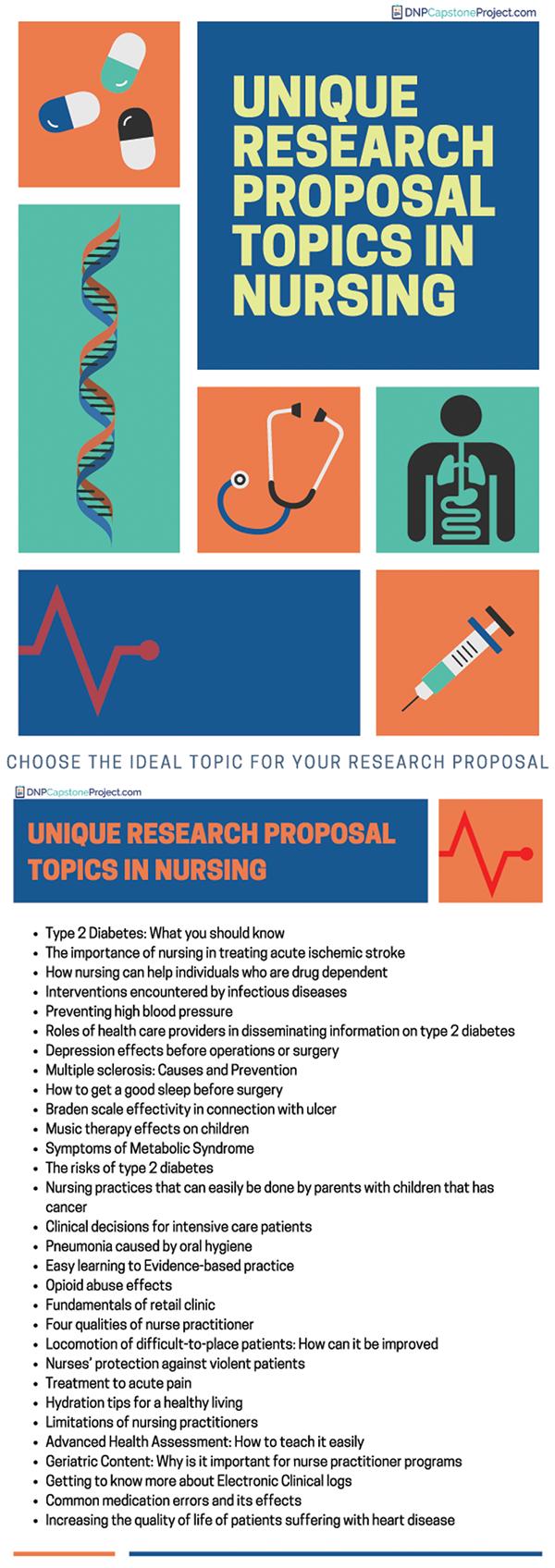 Unique Nursing Research Proposal Ideas