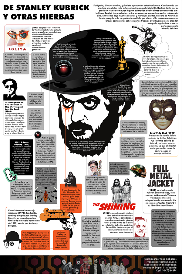 the films of stanley kubrick essay Work on aryan papers depressed kubrick enormously it's so hard to do anything that doesn't owe some kind of debt to what stanley kubrick did with music in movies.