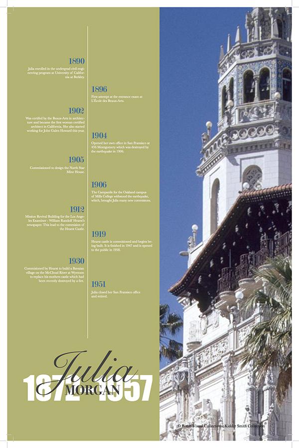 Julia Morgan Timeline On Behance