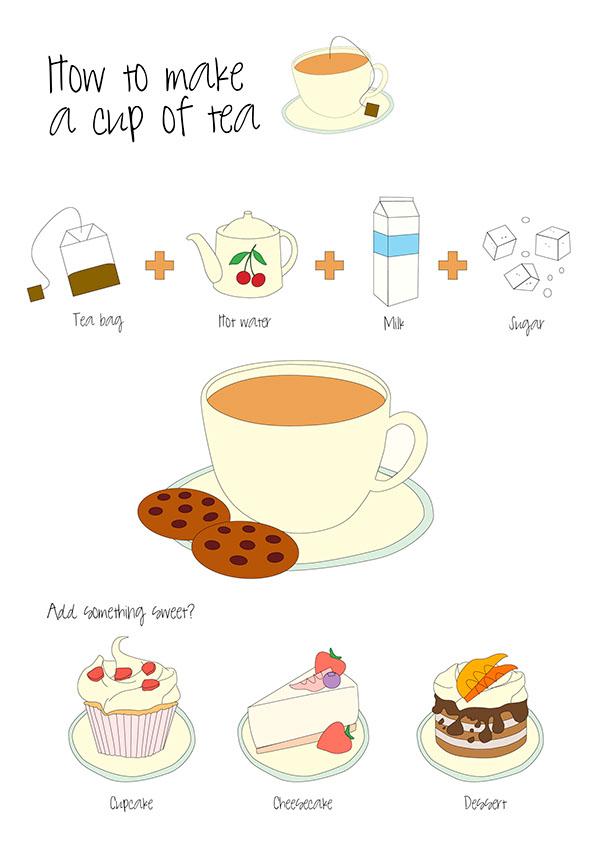 tea infographics on behance
