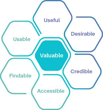 movistar app uxresearch UI ux User Centered Design Agile