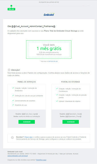 experiência do usuário Régua de Relacionamento design de serviços e-mail design de interface HTML css design de produto Webdesign