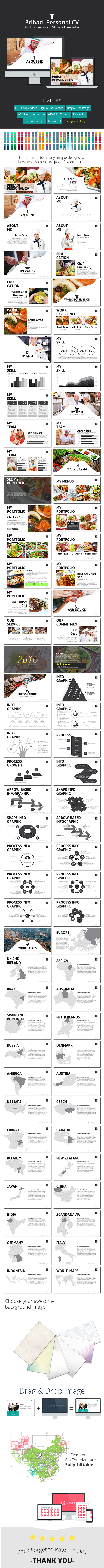 Pribadi Personal CV - PowerPoint Templates