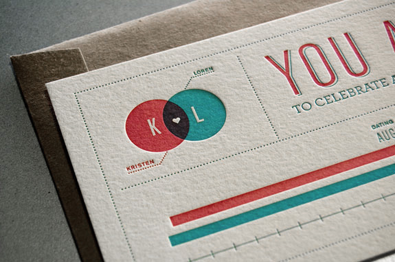 Kl wedding invitations on behance stopboris