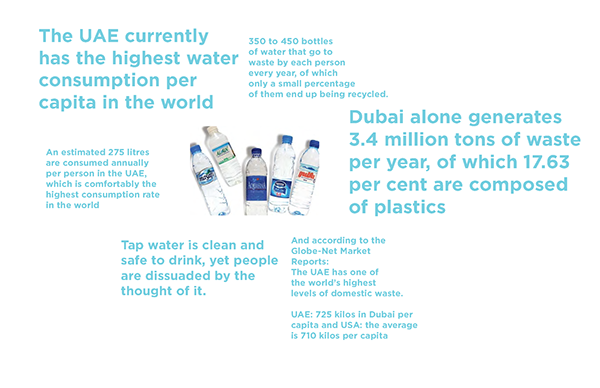 thesis aluminum water bottle College student megan allen, for her class project at capital university in ohio, chose to focus on a hot topic on college campuses: bottled water her.