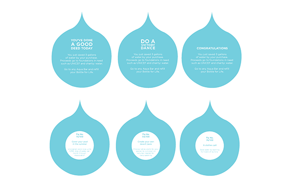 bottled water thesis