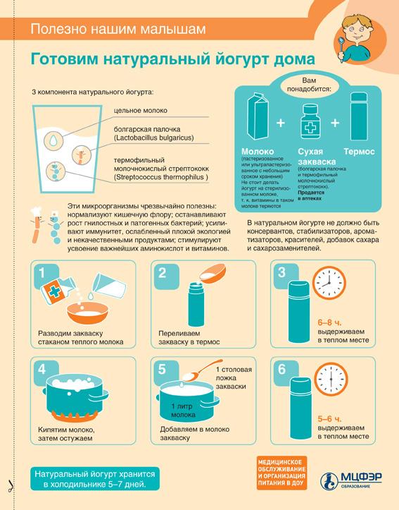 инфографика полосы в журнал
