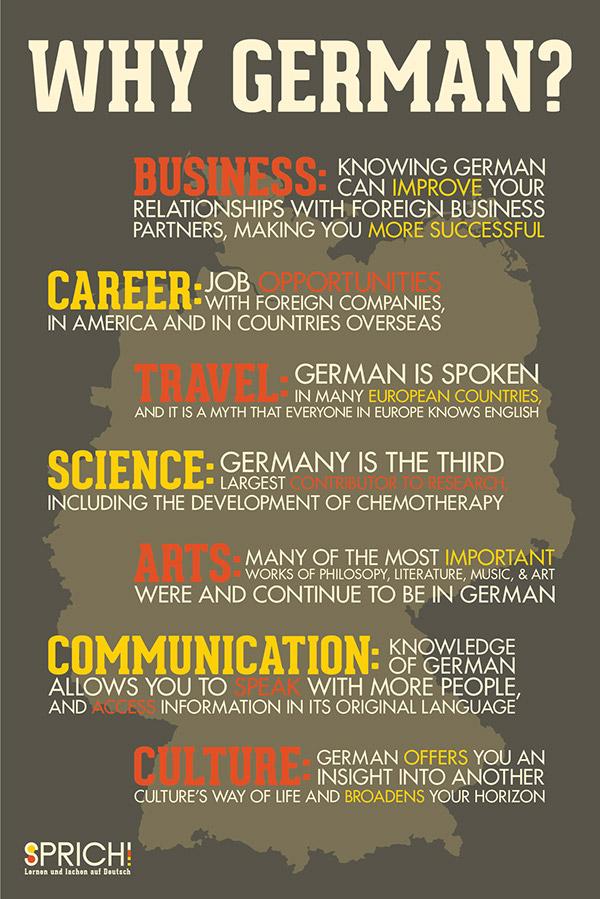 Why Learn German? 10 Good Reasons to Learn German