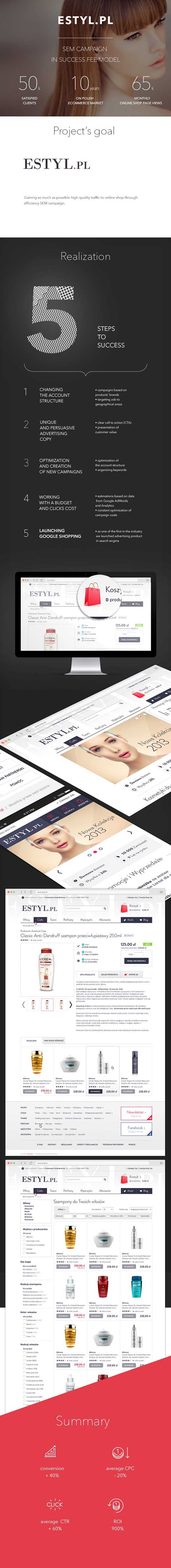 Estyl.pl ideacto SEM success fee campaign Avertising