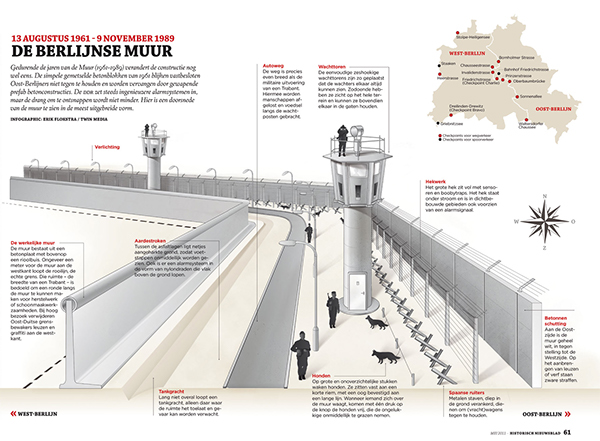 infographic of the berlin wall on Behance