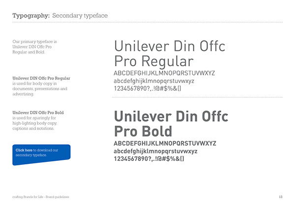 unilever crafting brands for life guidelines on behance, Presentation templates