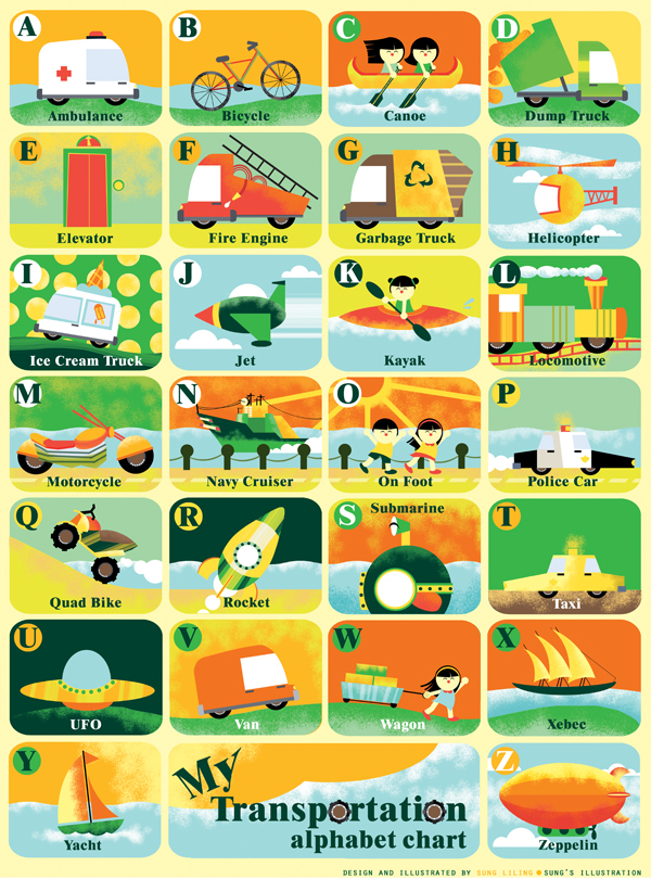 creative picture ideas of yourself - Transportation Alphabet Chart on Behance