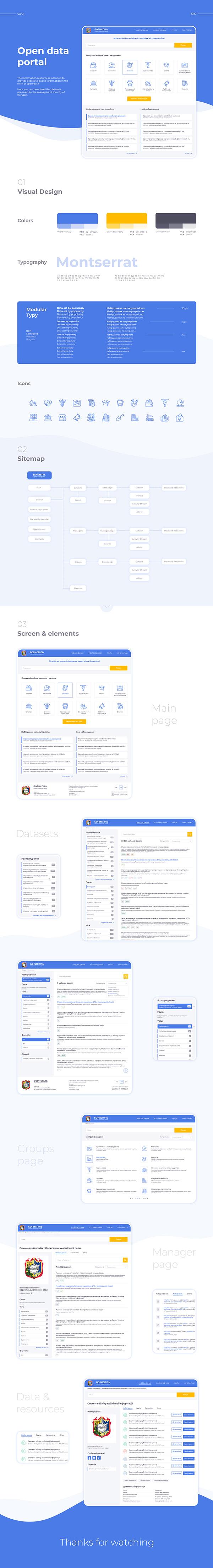 BORYSPIL Open data portal
