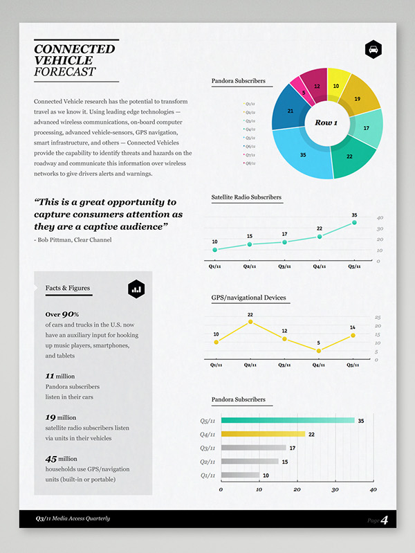 Infographics in excel 2018