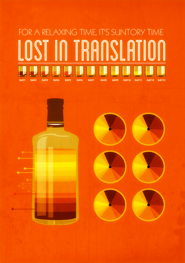 lost in translation analysis