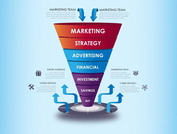 D Funnel For Business Presentation Modern Design On Behance - Marketing funnel template