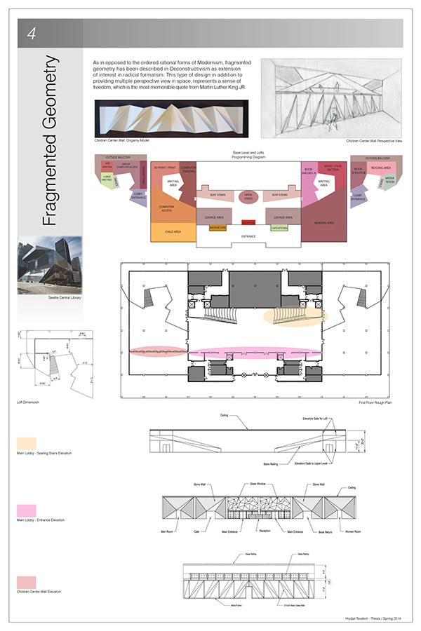 interior design thesis dissertation Theses and dissertations (architecture) which have always been the driving force for urban design and central spaces for socialisation in the 21st century.