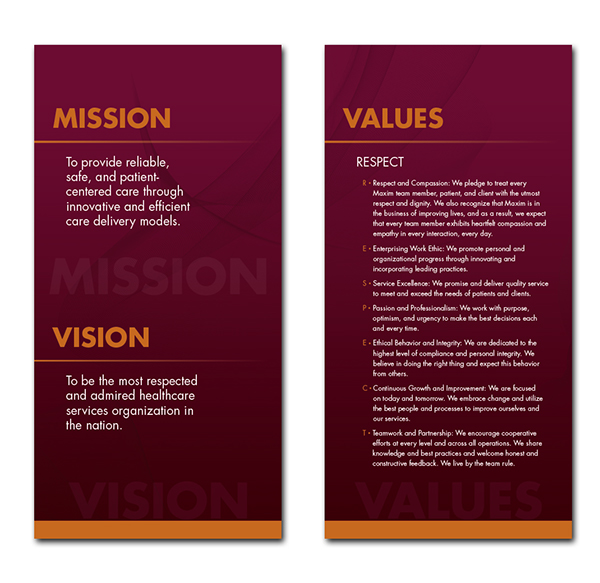 mission and vision statement of wipro Corporate governance vision & mission vision: to be the leading mission: we will leverage our people, technology.