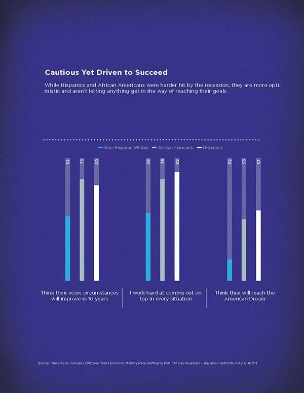 infographic infographics information graphics information graphic print print layout Graphs Charts