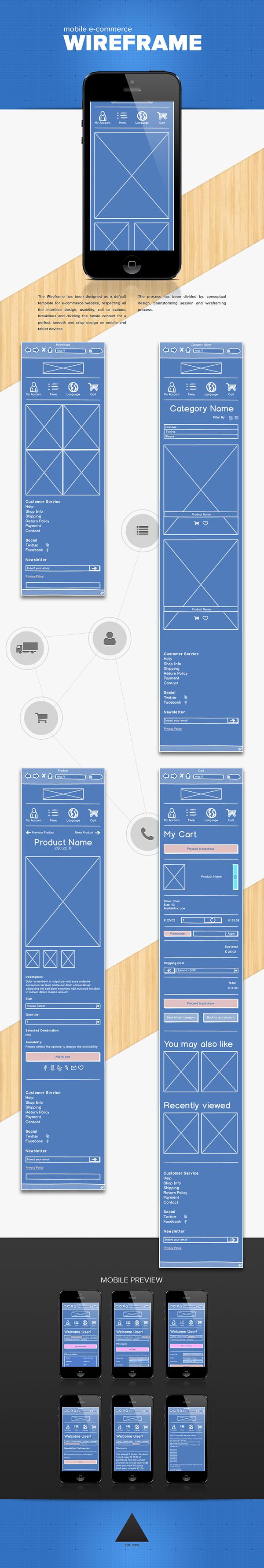 e-commerce e-shop commerce wireframe ux UI Interface shop Responsive mobile